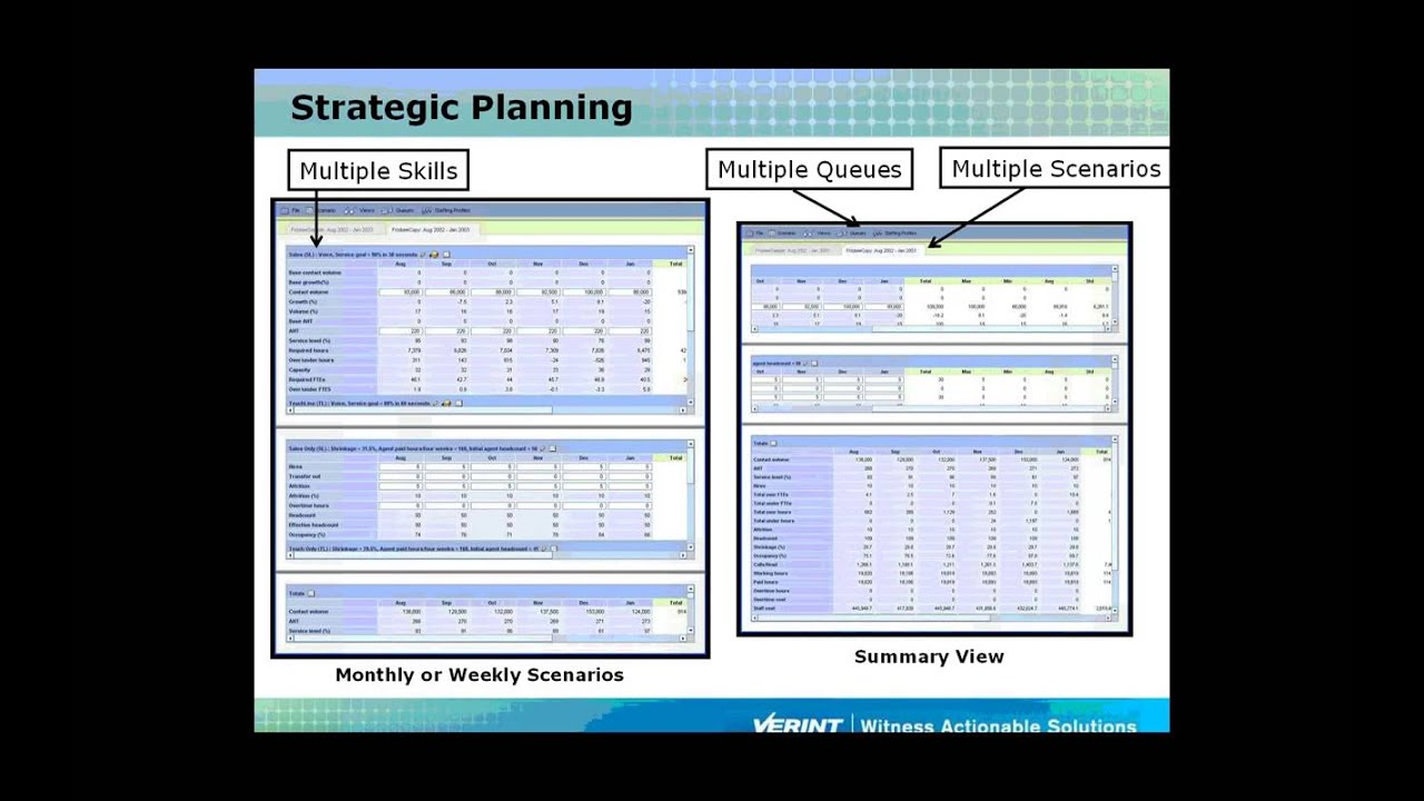 2007 09 20 14 07 Impact 360 Enterprise Workforce Optimisation for Back  Office Operations Improving