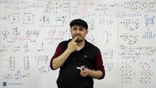قاعدة اليد اليمنى بالبرمجة العصبية سرعة ودقة وبدون يدين محمد دودين