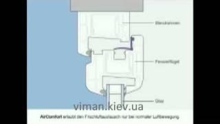 Оконные вентиляционные клапаны .wmv.mp4(В подавляющем большинстве многоквартирных домов, при проектировании естественной вентиляции предусматри..., 2011-02-09T13:06:34.000Z)
