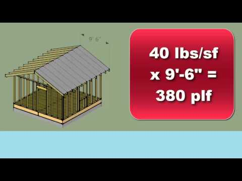 Structures Video Roof Loads