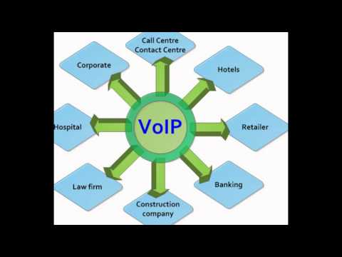 Business VOIP Solution and Premium voip Cloud service