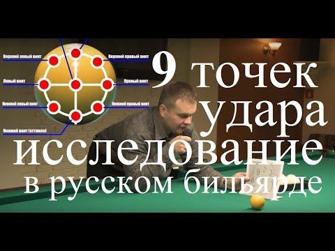 9 точек удара - исследование в русском бильярде