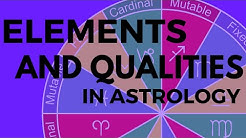 Elements and Qualities in Astrology