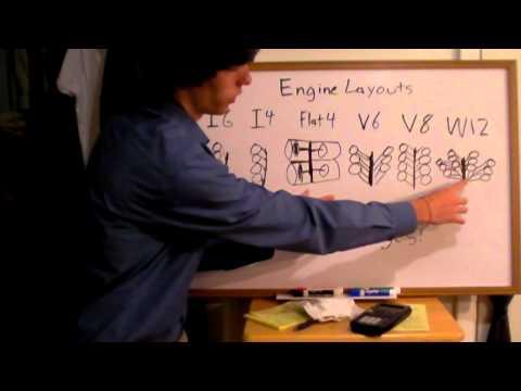 Engine Layouts - Explained (V6, I6, V8, W12)
