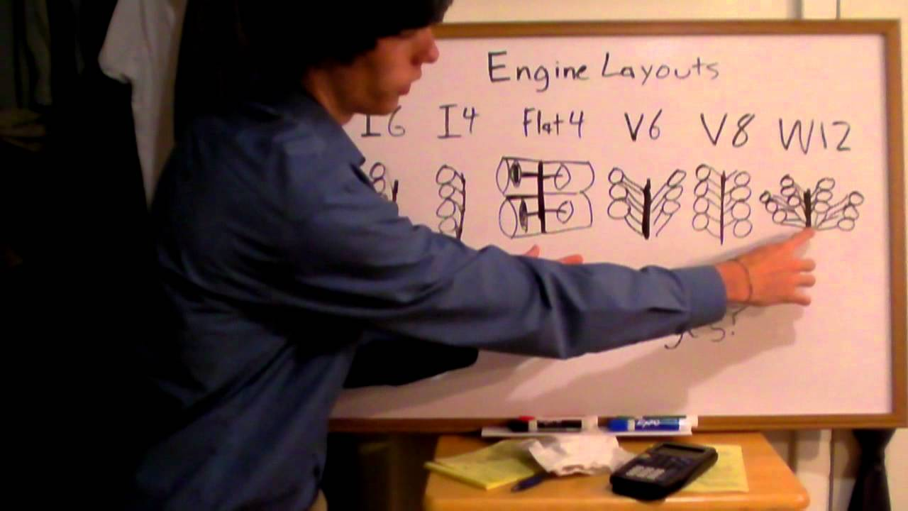 engine layouts explained v6 i6 v8 w12
