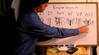 engine layouts explained v6 i6 v8 w12