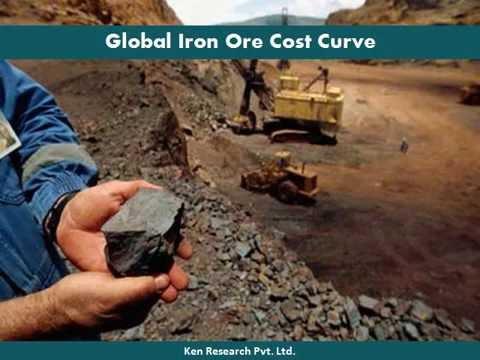 Iron ore mining Industry Research , Global Mine Level Cost   : ken Resaerch
