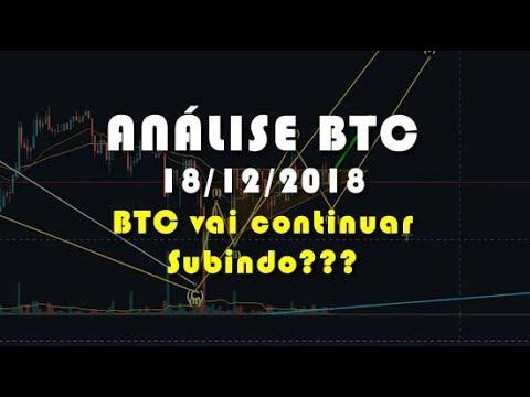Análise Bitcoin - BTC - 18/12/2018 - BTC vai continuar Subindo???