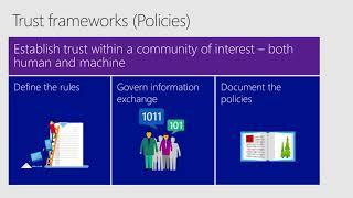 Azure AD B2C Aangepaste Beleid 1 Intro