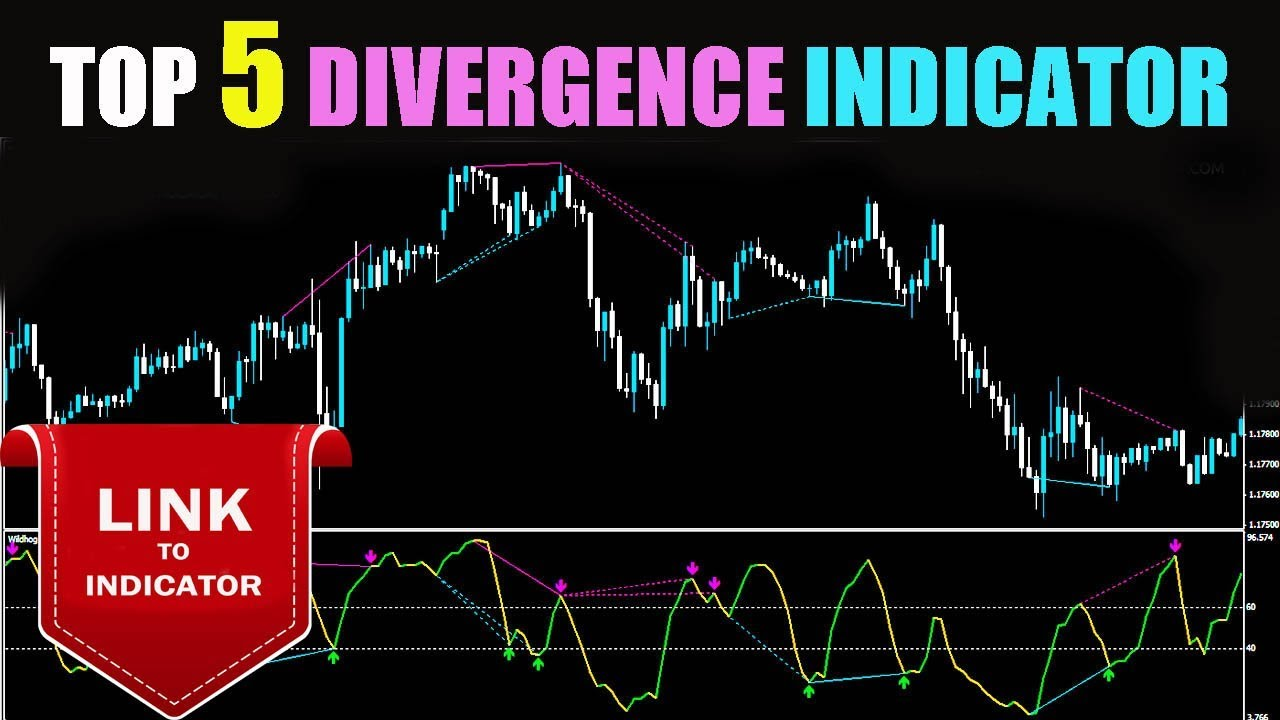 Top 5 Divergence Indicators Youtube
