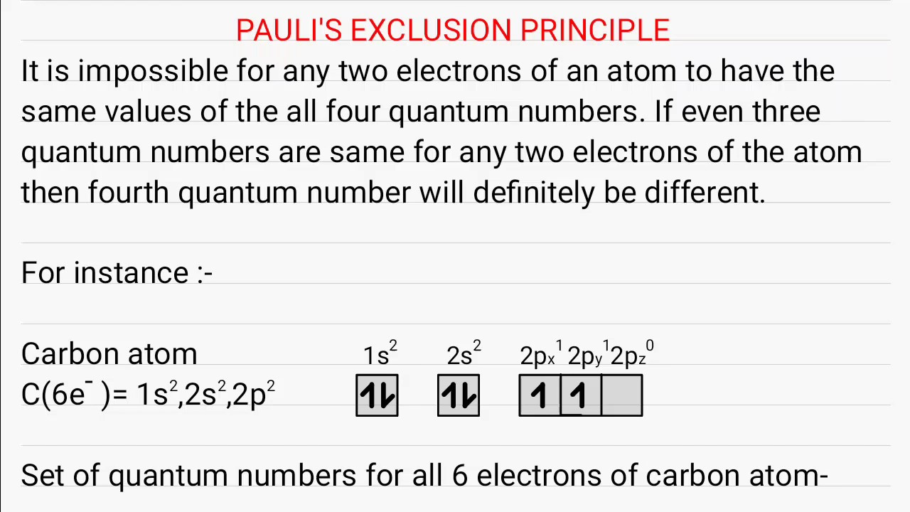 wolfgang pauli the exclusion principle Wolfgang pauli (1900 in particular, he formulated the exclusion principle and the theory of nonrelativistic spin in 1928, he was appointed he formulated the pauli exclusion principle, perhaps his most important work.