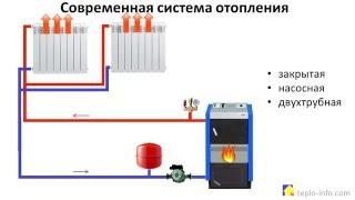 видео Как повысить давление воды в частном доме