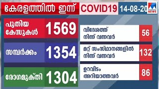 Kerala Covid Patients