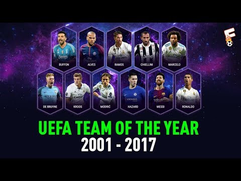 UEFA Team Of The Year 2001 - 2017 ⚽ Footchampion