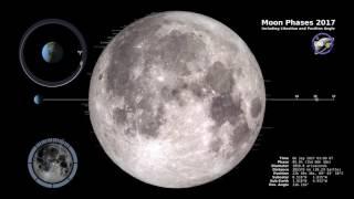 NASA| Moon Phases 2017 – Northern Hemisphere – 4K