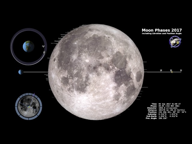 Electric Moon Download Free Full Movie