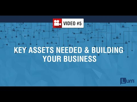 Video #5 Intro Assets Needed MASTER
