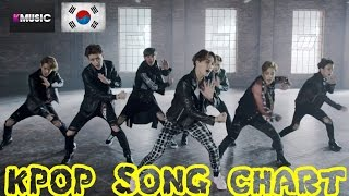 TOP 50 K-POP SONGS FOR APRIL 2015 [WEEK 1]