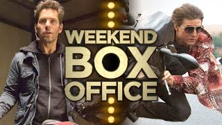 Weekend Box Office - July 31-Aug 2, 2015 - Studio Earnings Report HD