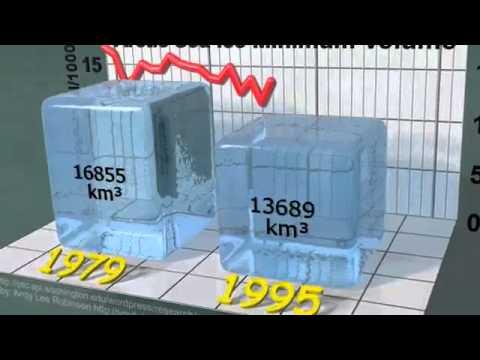 Arctic Sea Ice Minimum Volumes 1979-2012