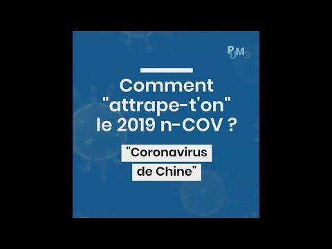 Coronavirus: Comment se transmet-il ? #Pour une meilleure santé
