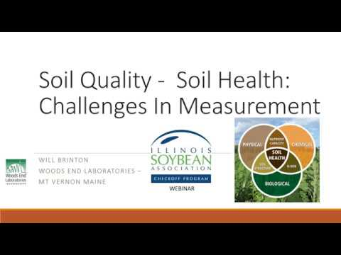 Webinar: Soil Health, Soil Respiration and Nutrient Cycling