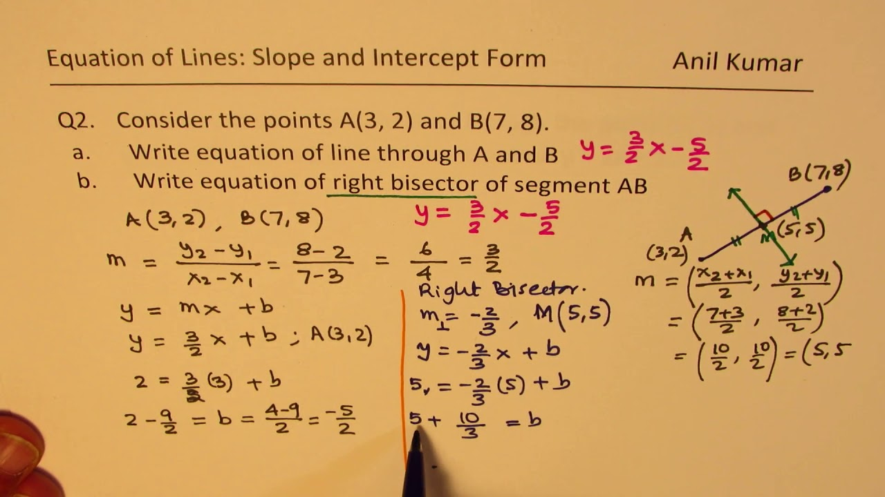 Review Lines Slope Intercept Form 26 Examples Equation of Tangent to Circle
