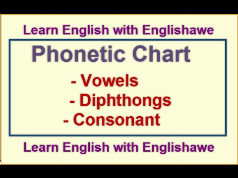 English Phonetics How To Pronounce Vowels Diphthongs Consonant