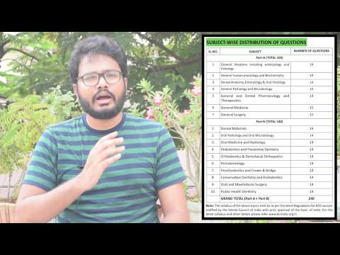 Weightage of Questions | Subject-wise | NEET MDS 2019