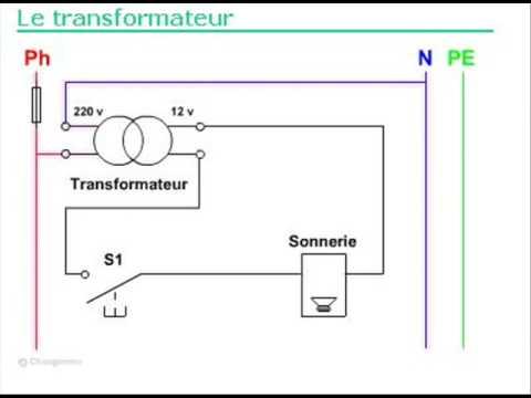 Schema electrique batiment