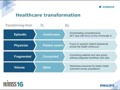 Cloud Powering the Connected Health Continuum