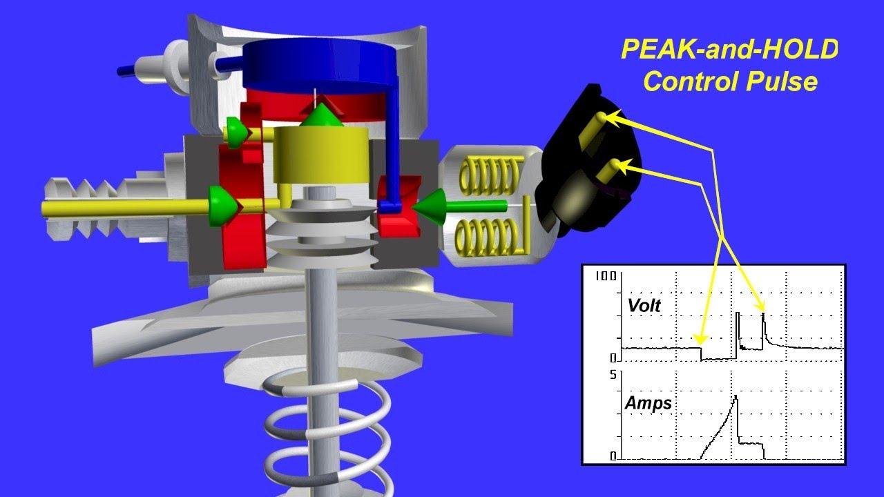 hight resolution of gdi pressure control solenoid