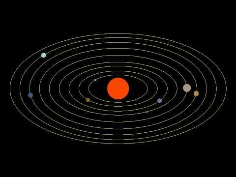 Solar System - Planet Movement Animation