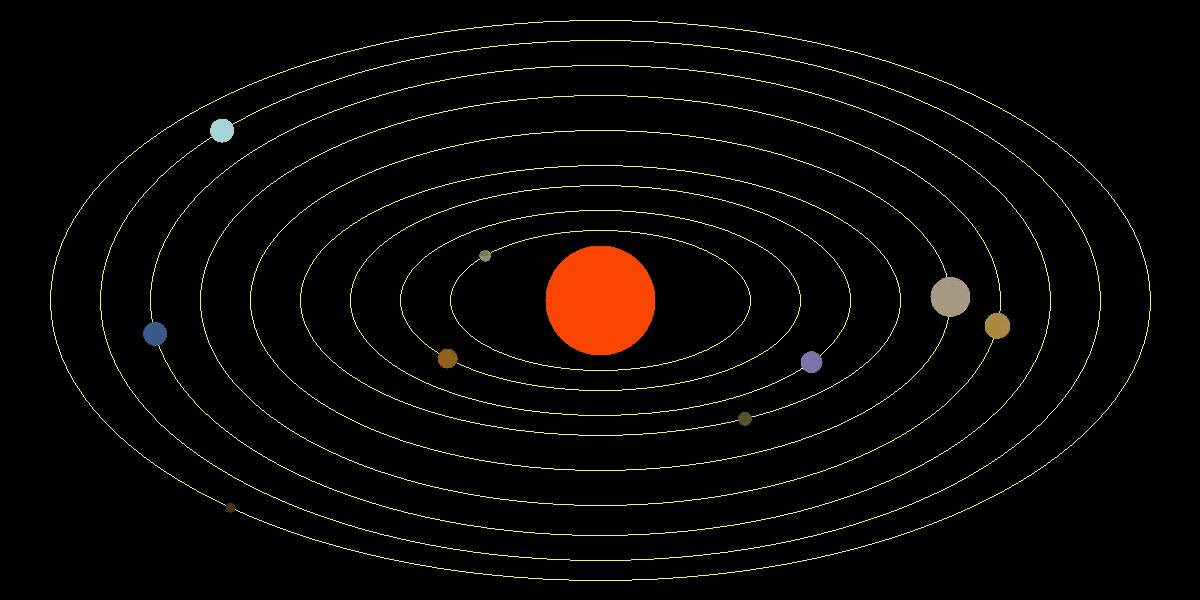 Solar System Planet Movement Animation YouTube - Accurate map of the solar system