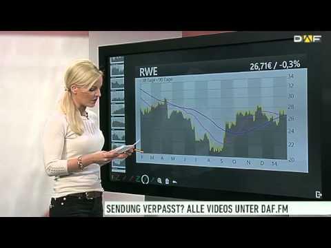 Chart Check: Deutsche Bank, Fresenius, RWE, SMA Solar und Vo