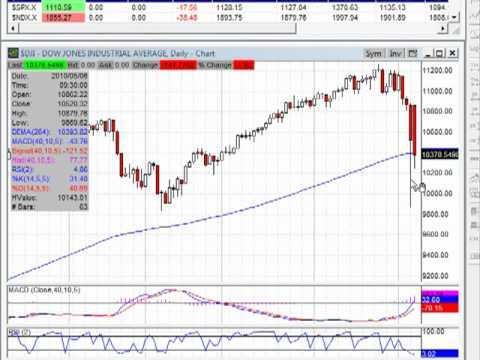 The Vulcan Report (33) - 7 May 2010 - The BIG FAT finger LIE - Wall Street COLLAPSE IMMINENT.mp4