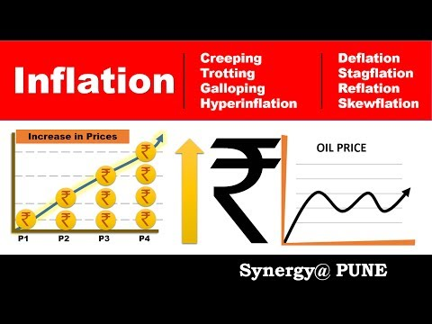Inflation | Creeping Trotting Galloping Hyperinflation | Deflation Stagflation Reflation Skewflation