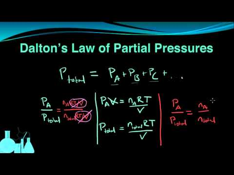 Chemistry 7.6 Dalton's Law of Partial Pressures