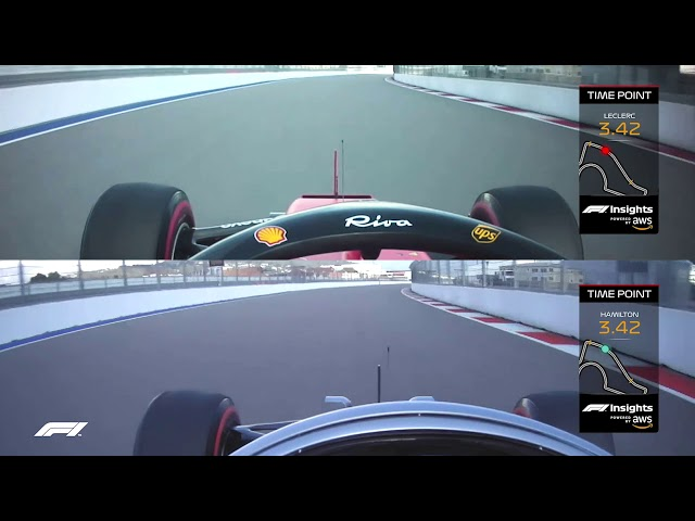 Leclerc's Blistering Straight-Line Speed | AWS | 2019 Russian Grand Prix