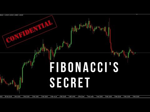 How to use fibonacci retracement for guaranteed profit in Binary options and Forex
