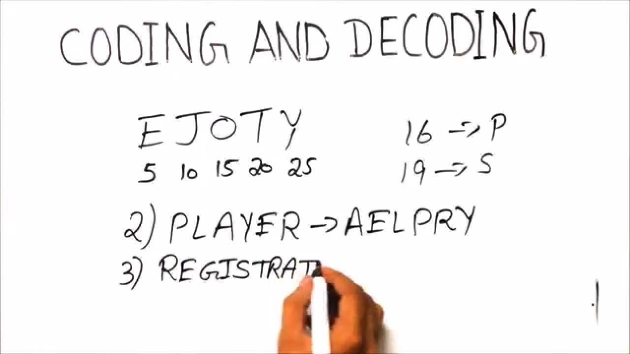 Coding And Decoding Tricks