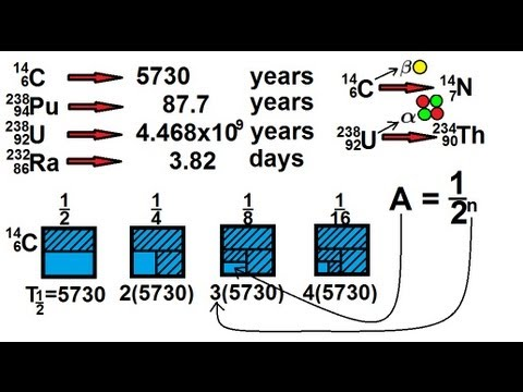 Physics - Nuclear Physics (7 of 22) Half-Life of Nuclear Dec