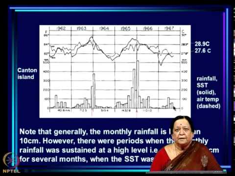 Mod-11 Lec-25 El Nino Southern Oscillation (ENSO) Part 2