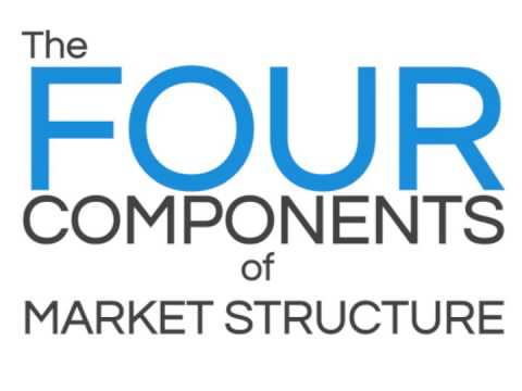 The Four Components Of Market Structure