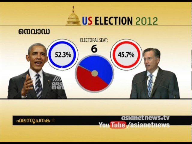 Nevada-Ellinoy Opinion poll Analysis | US Election 6 Nov 2016| Us Election 2016