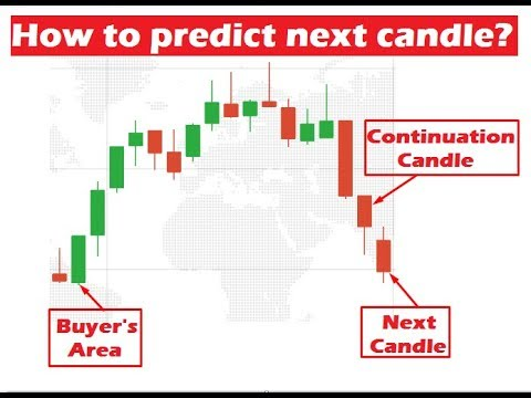 Predict next candle - binary options next candle prediction