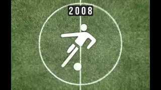 THE Football App / iLiga become Onefootball screenshot 5
