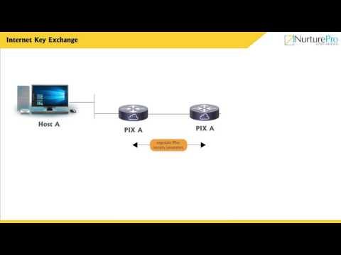 CHRP-CF M04 C01 VD2 Internet Key Exchange