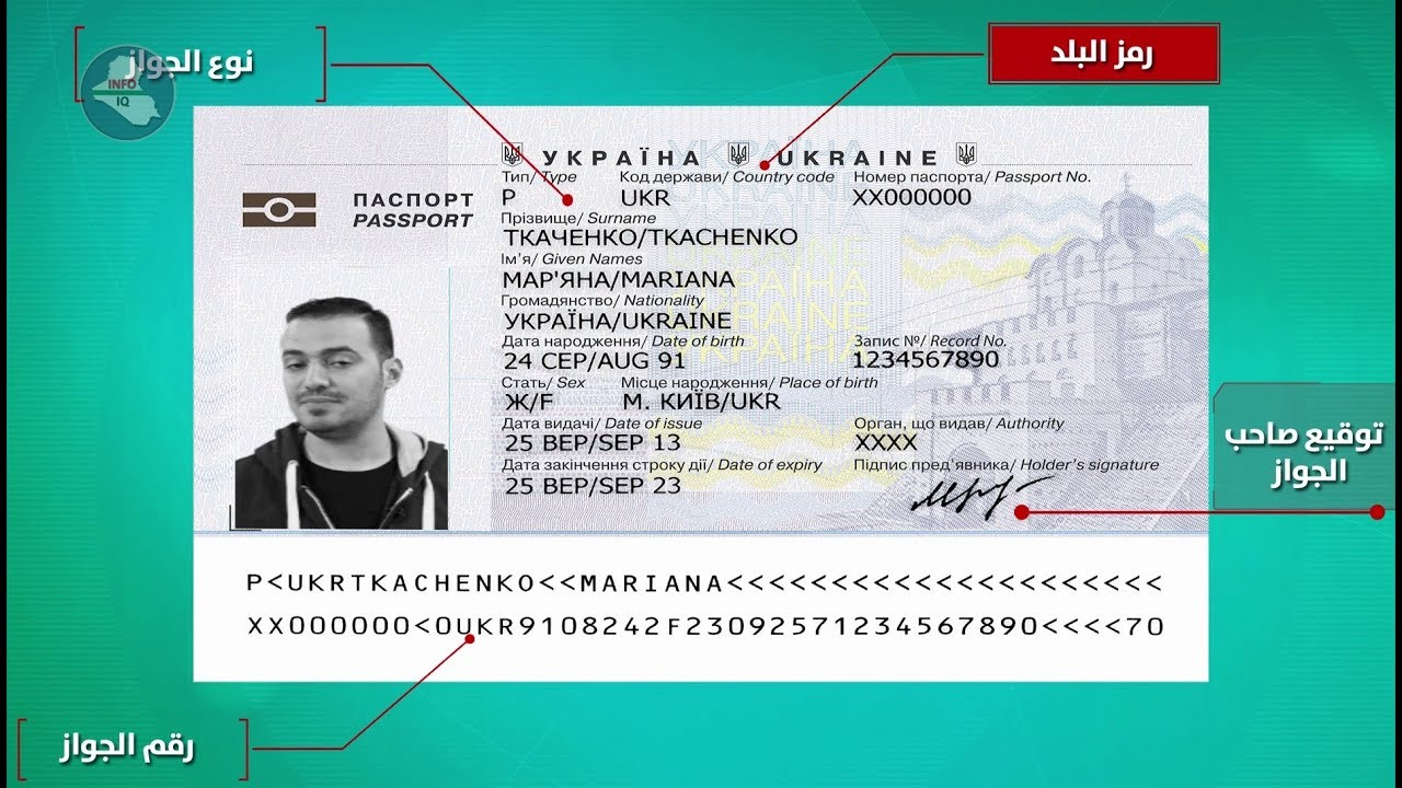 رقم جواز السفر العراقي