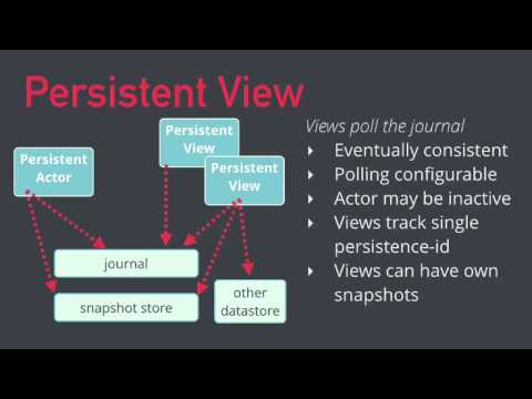 Event-Sourced Architectures with Akka